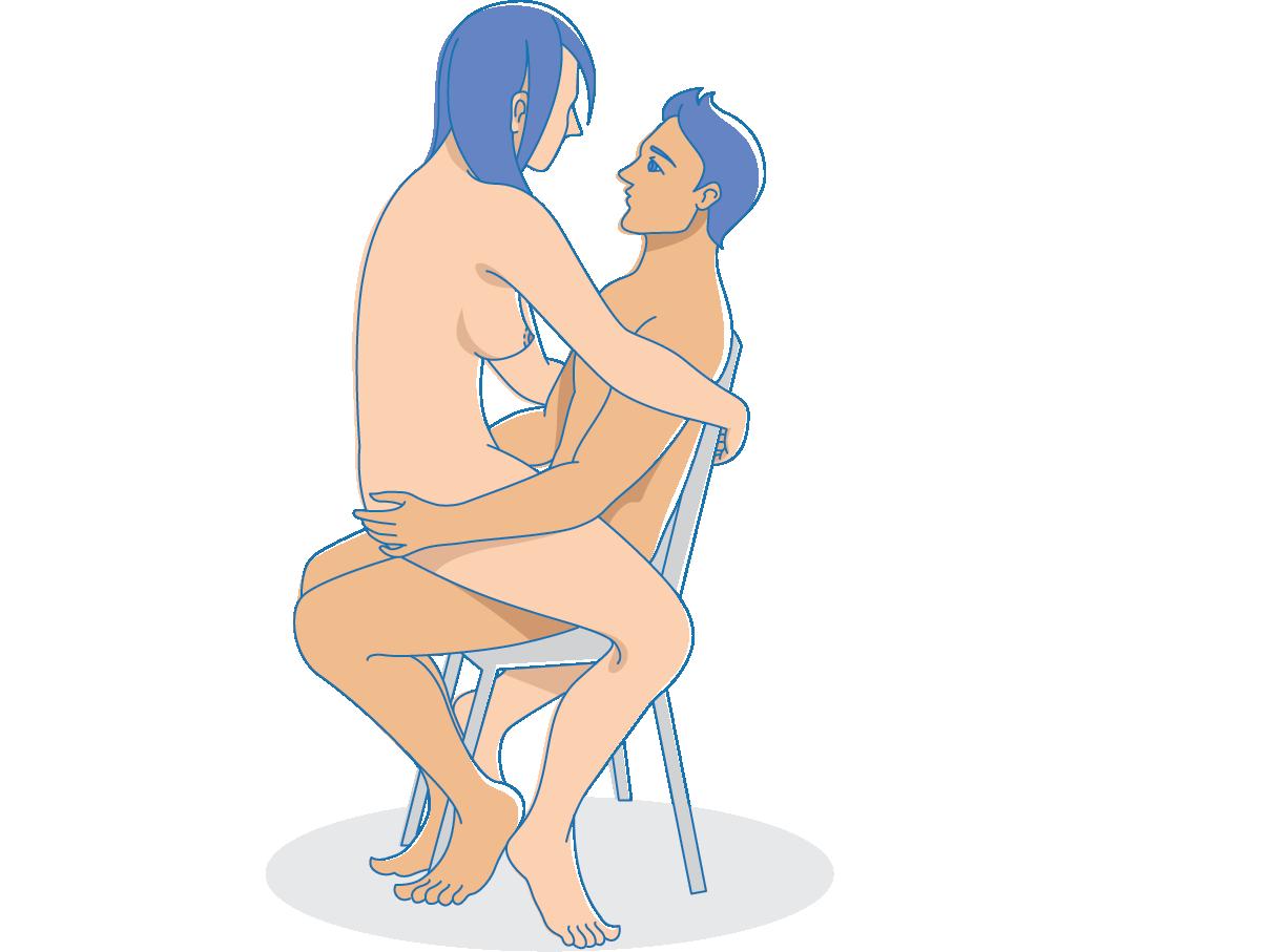 Best Sex Position